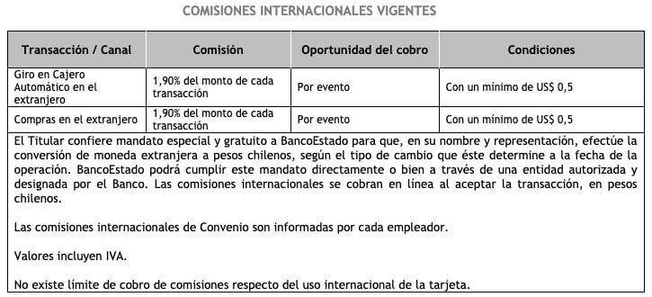 comisiones internacionales de la cuenta RUT